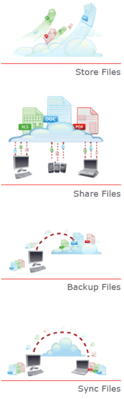 RGB Cloud Drive; Store Files, Share Files, Backup Files, Sync Files